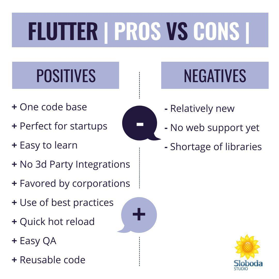 Top 10 Reasons to Move to Flutter