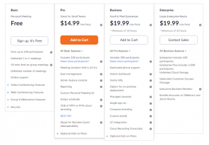 Cloud Communication Platform: Zoom pricing