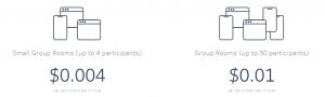 Cloud Communication Platform: Twilio pricing