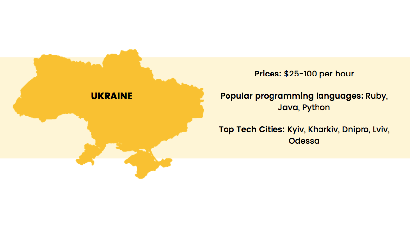 the best countries to outsource software development: Ukraine