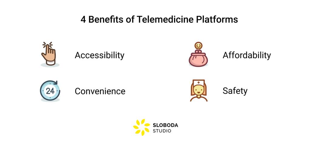 Benefits of Telemedicine Platforms