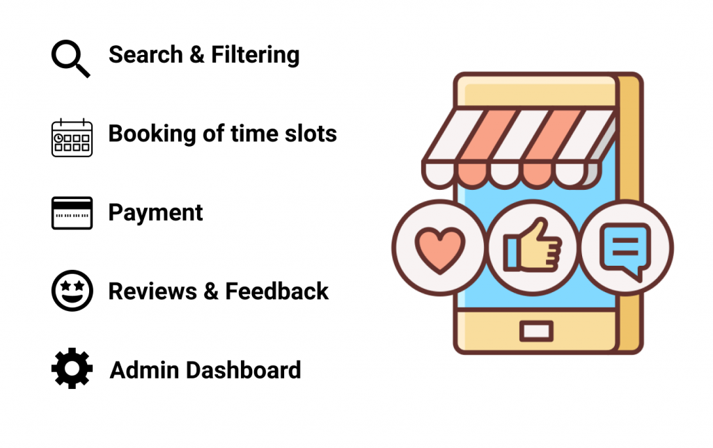 marketplace main features