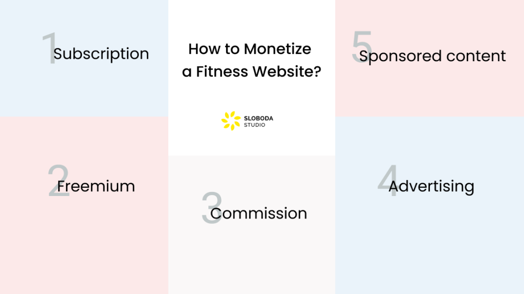 How to Monetize a Fitness Website