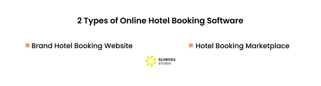 Types of Online Hotel Booking Software