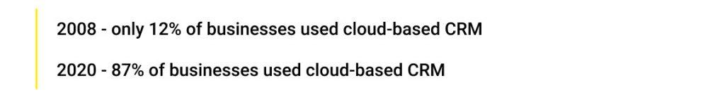 cloud-based real estate CRM