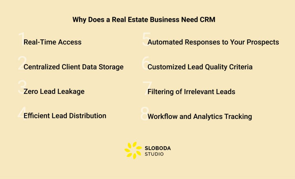 Why Does a Real Estate Business Need CRM