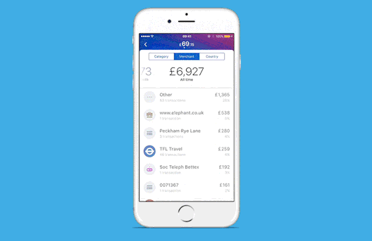 how to build app like revolut: payment statistics