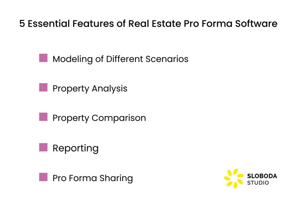 5 Essential Features of Real Estate Pro Forma Software