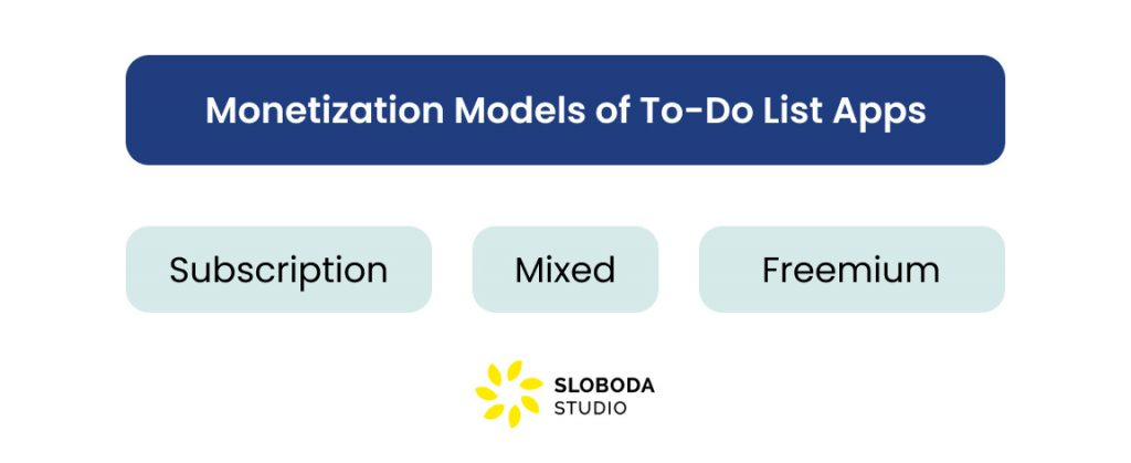 Monetization Models of To-Do List Apps