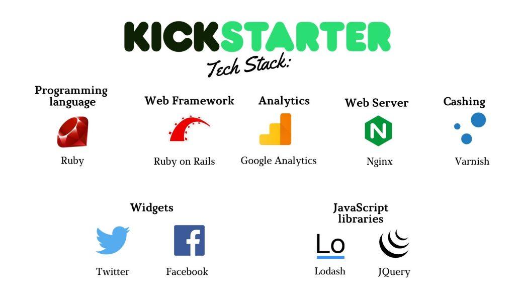 How to Start a Crowdfunding Website: Kickstarter Tech Stack
