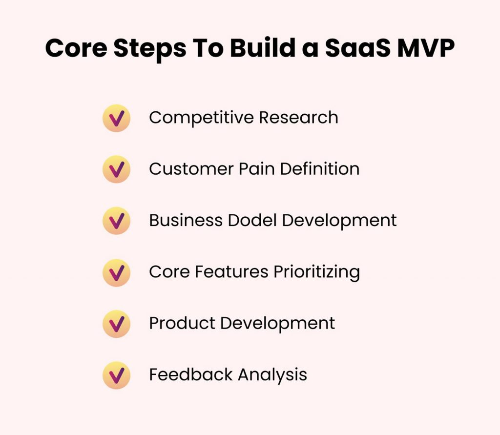 create mvp for saas startup: steps to build
