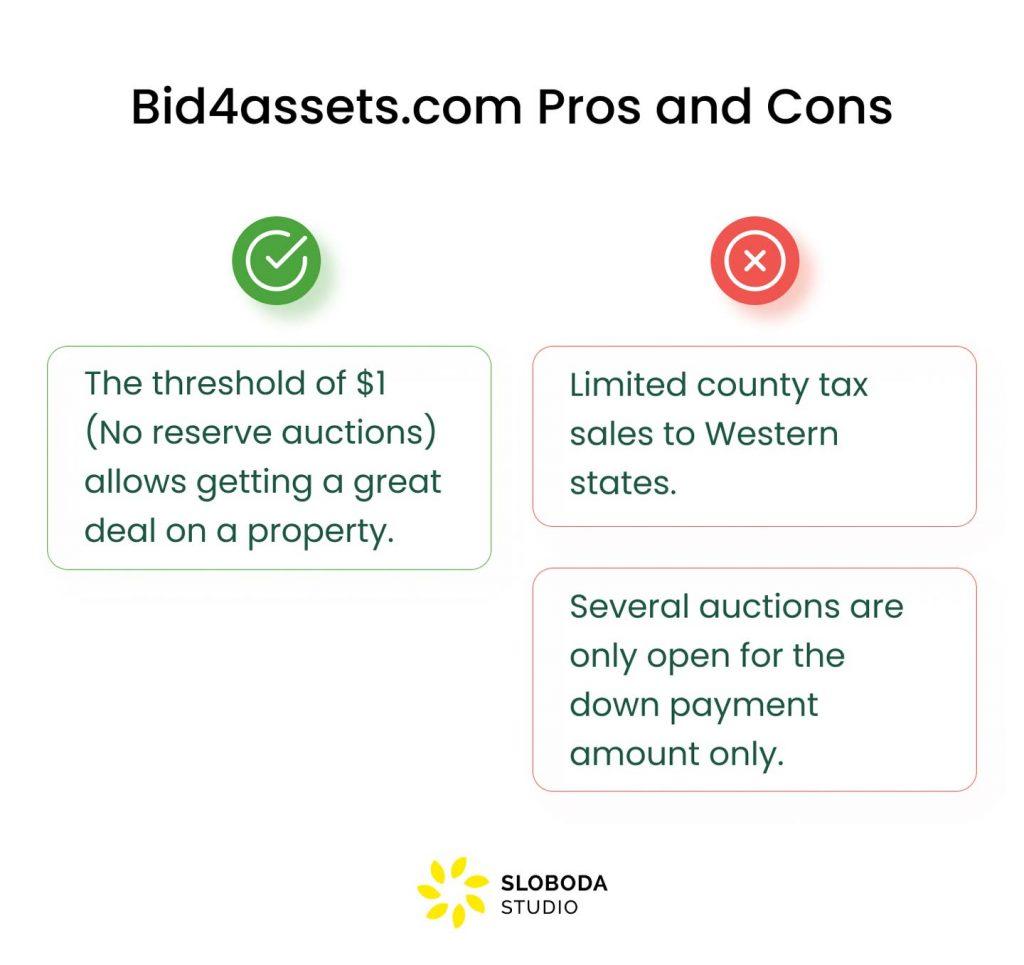 Bid4assets homepage