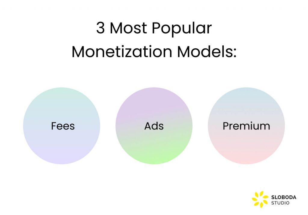 rental marketplace: most popular monetization models
