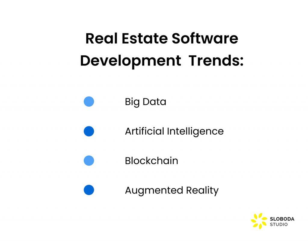 real estate mobile app development trends