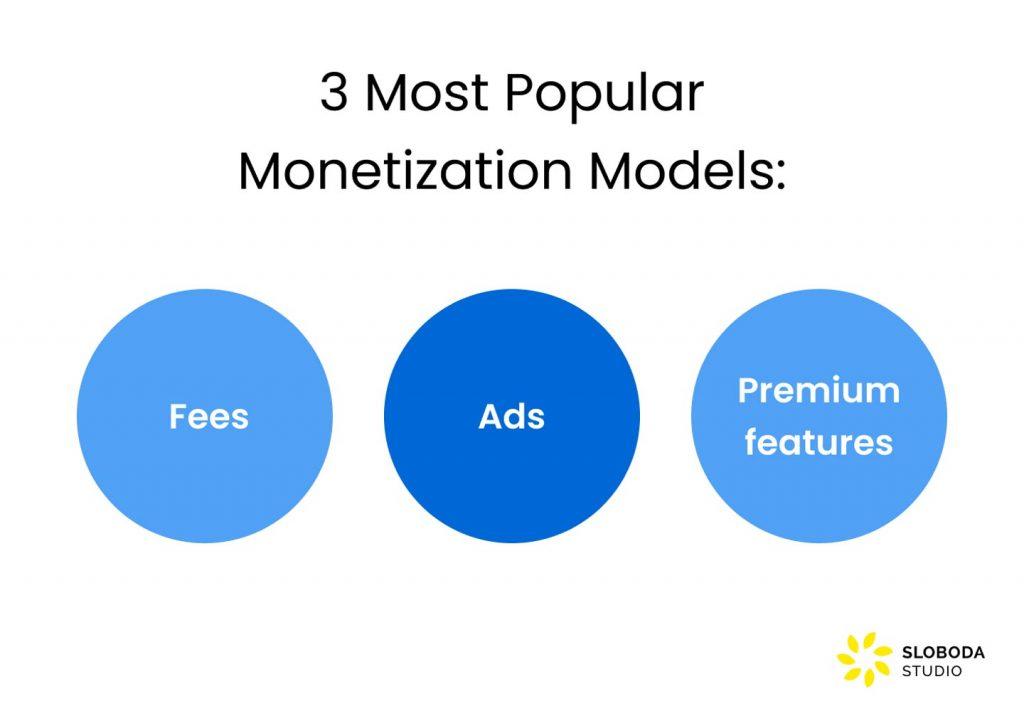 real estate mobile app development monetization models