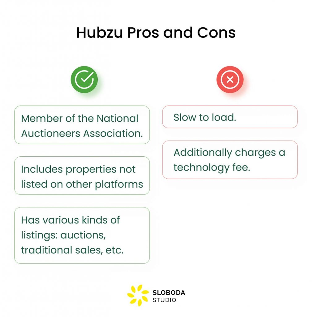 hubzu pros and cons