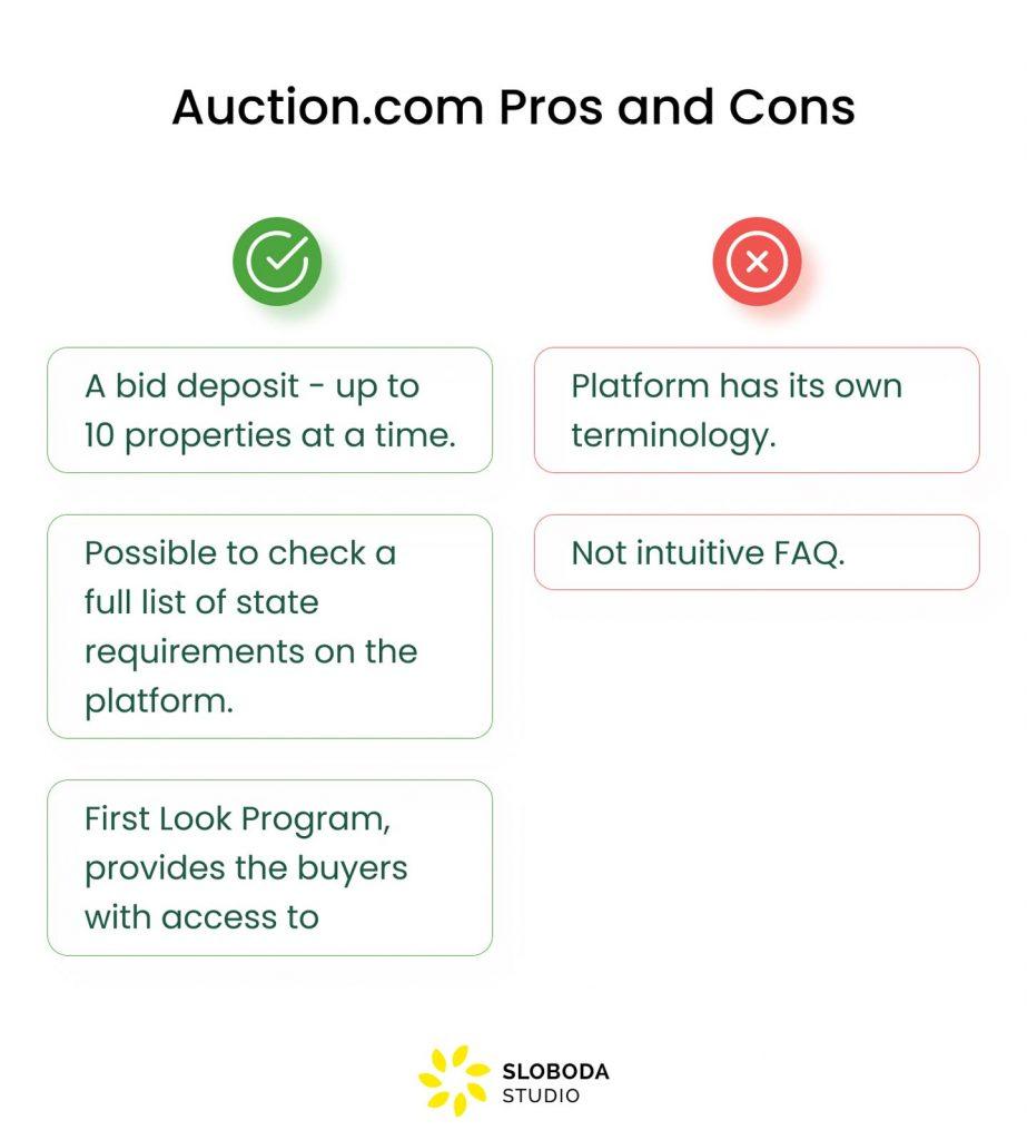 auction.com pros and cons