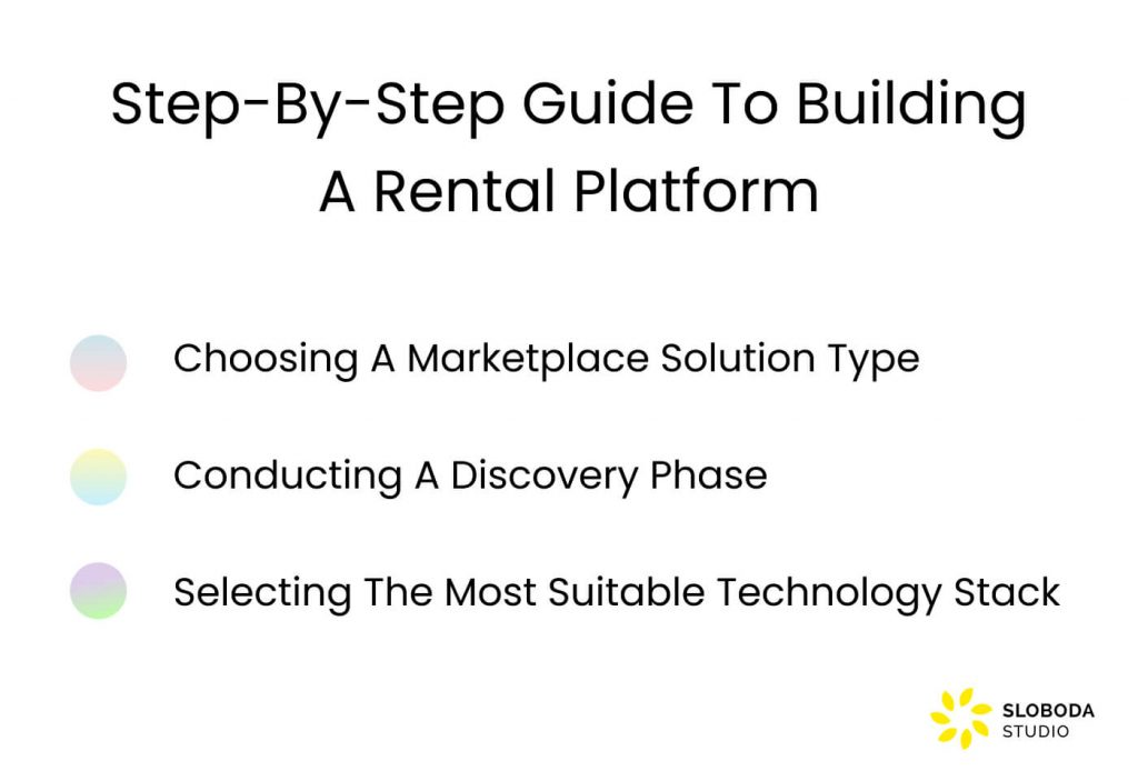 rental marketplace creation: step-by-step guide