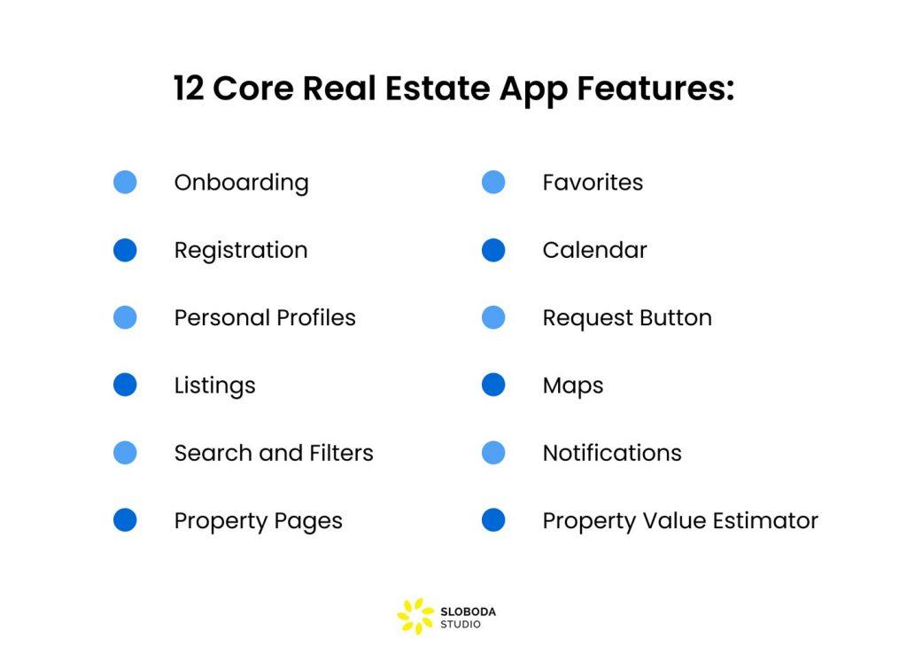 real estate mobile app development core features