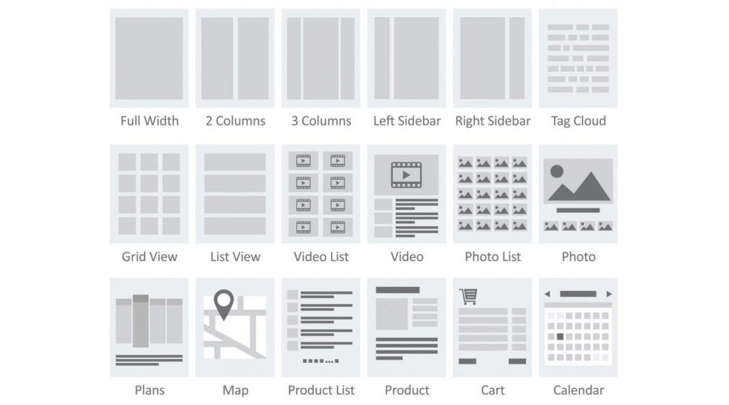 Product development process: Wireframes