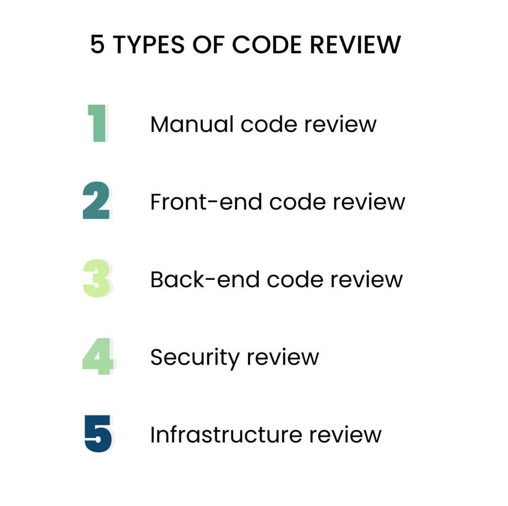 Code review service: 5 types
