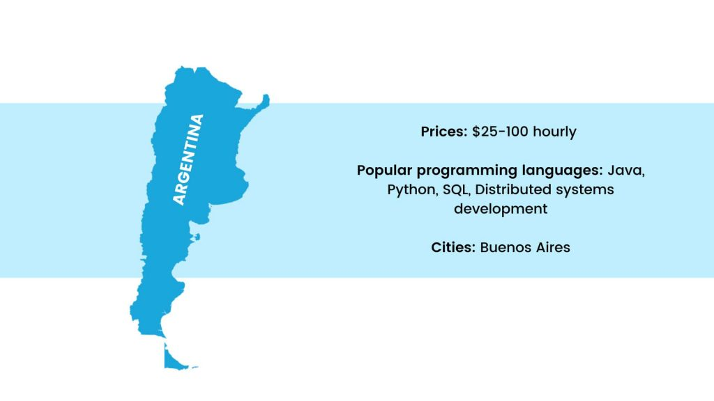 Argentina as a top best outsourcing countrires