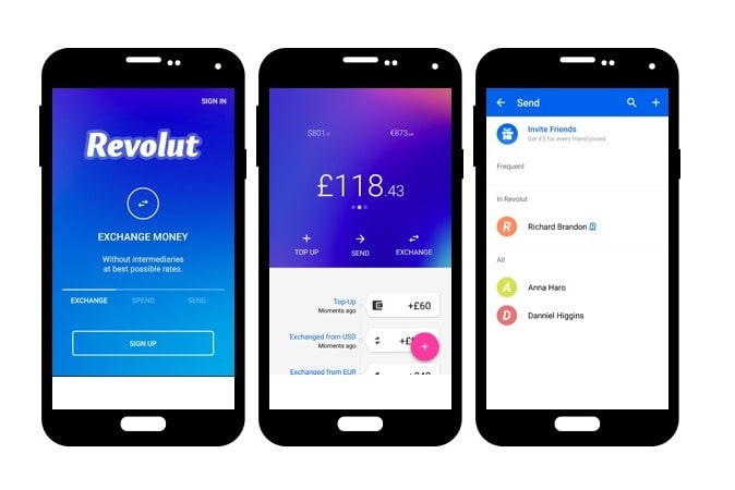 how to build app like revolut: International transfers and currency exchange