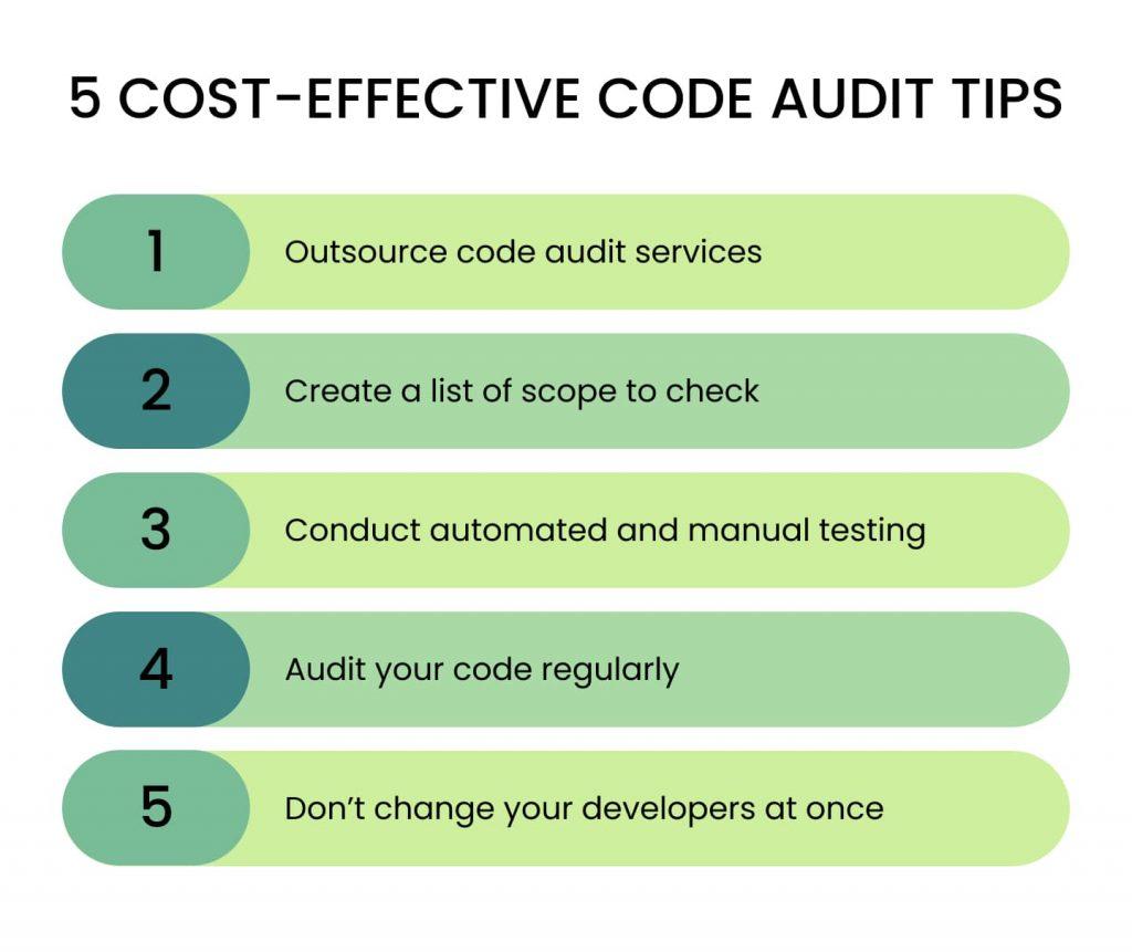 Software Code Audit: tips