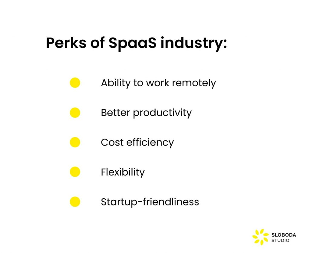 Space-as-a-service business model: perks of spaas industry