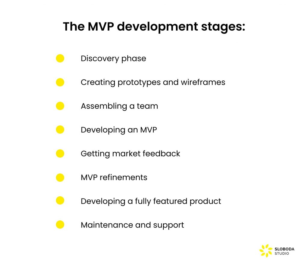 Space-as-a-service business model: MVP development stages