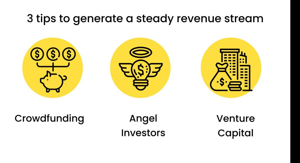 How to Scale a Startup: 3 tips for a steady revenue stream