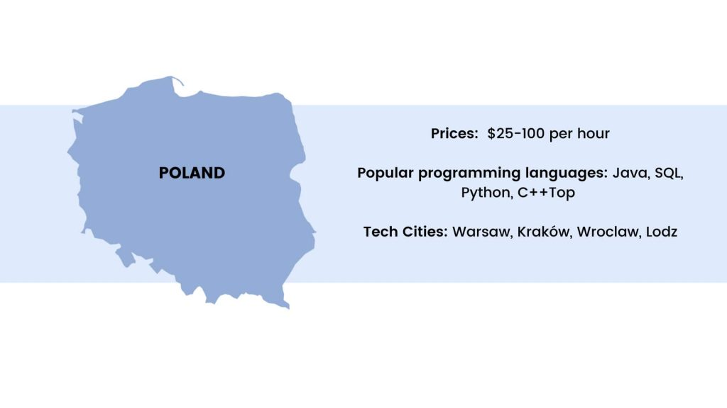 Poland like the best outsourcing choice