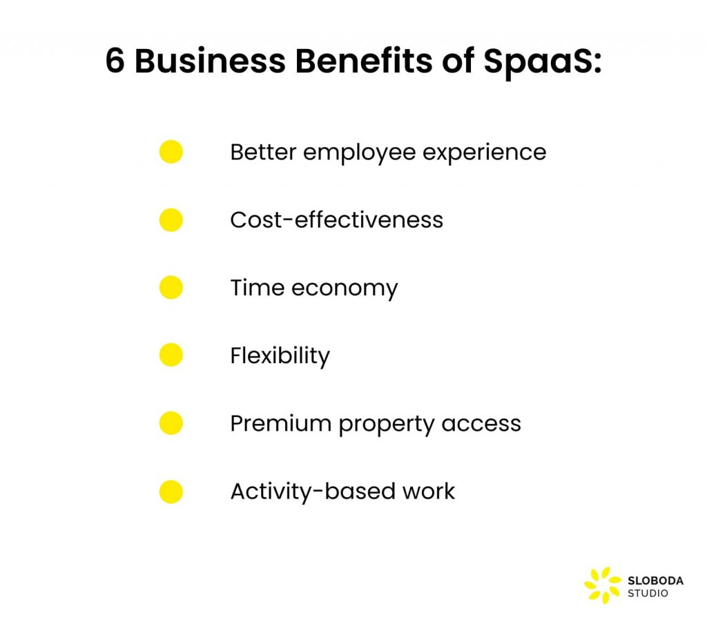 Space-as-a-service business model: spaas benefits