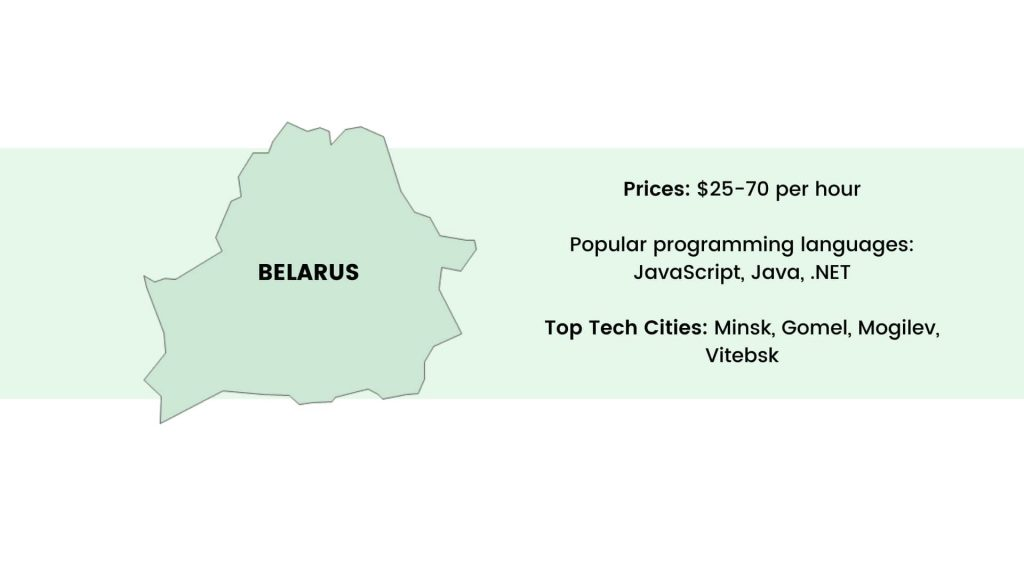 best countries to outsource software development: Belarus