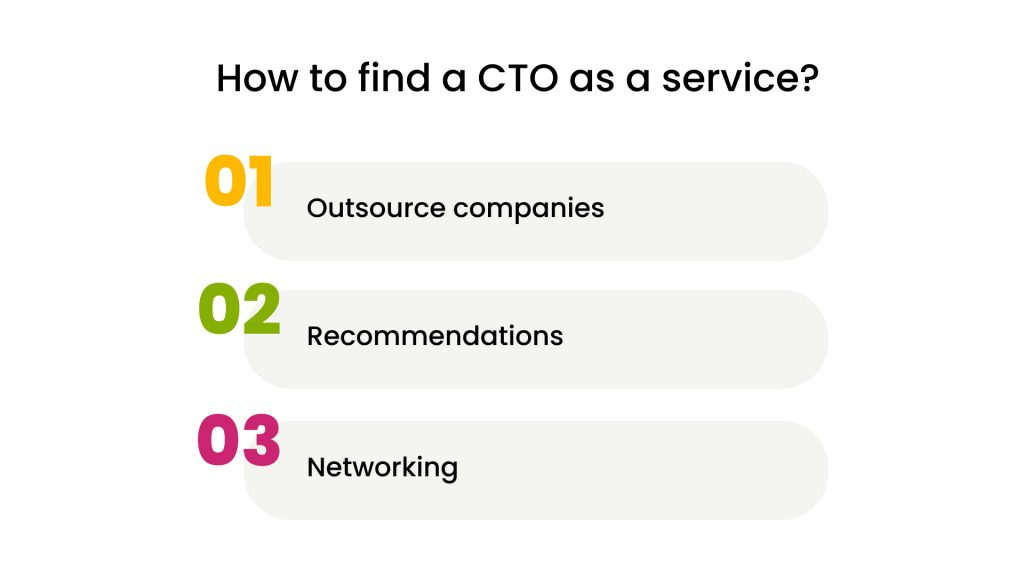 How to find a CTO as a service
