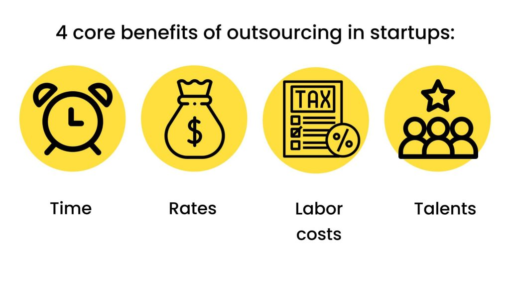 How to Scale a Startup: 4 core benefits of outsourcing in startups