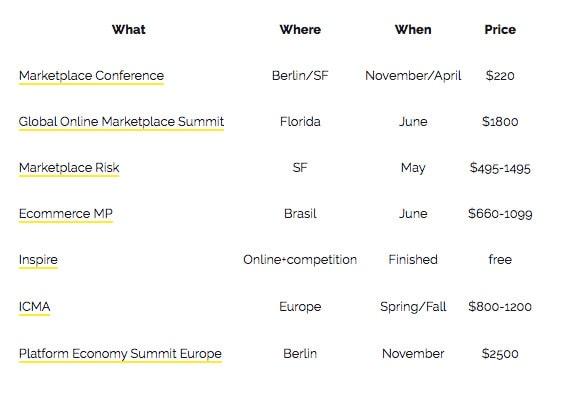 Marketplace Conferences Comparison