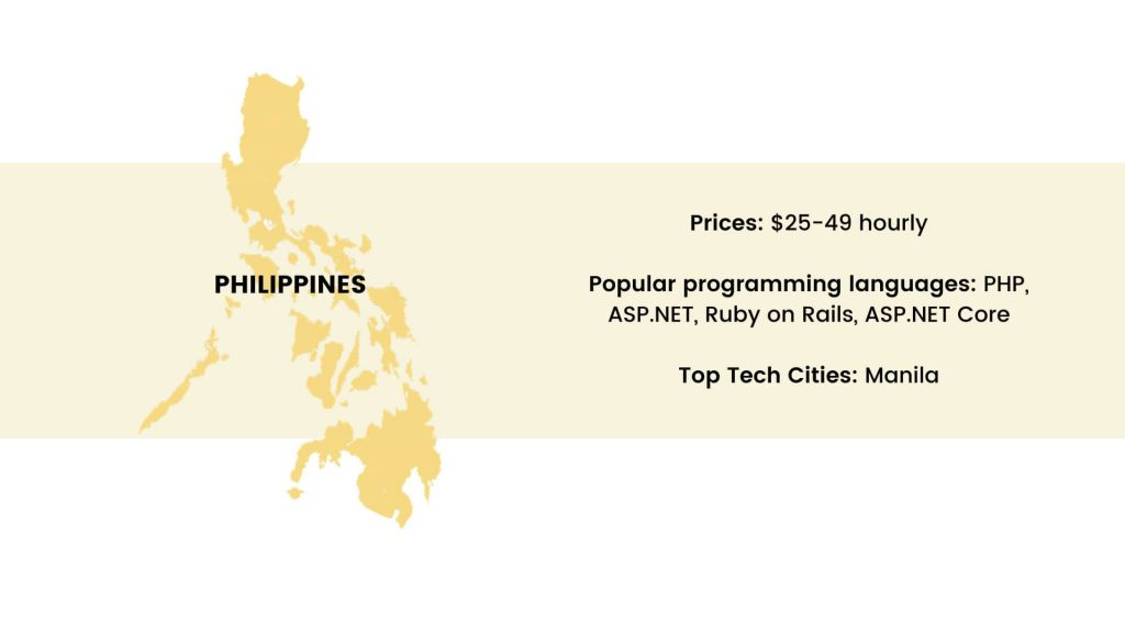 the best countries to outsource software development: The Philippines