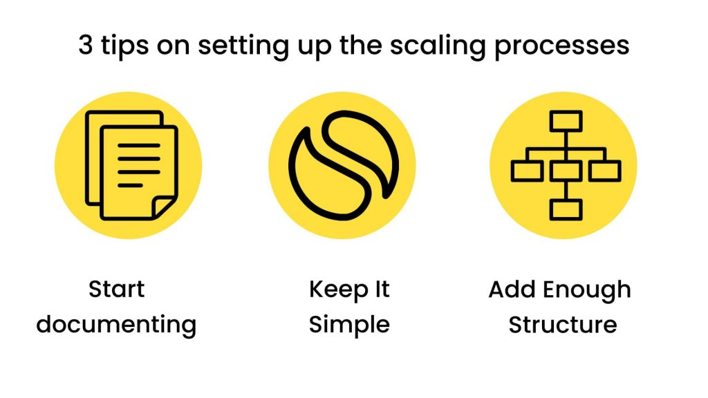 How to Scale a Startup: 3 tips for scaling progress