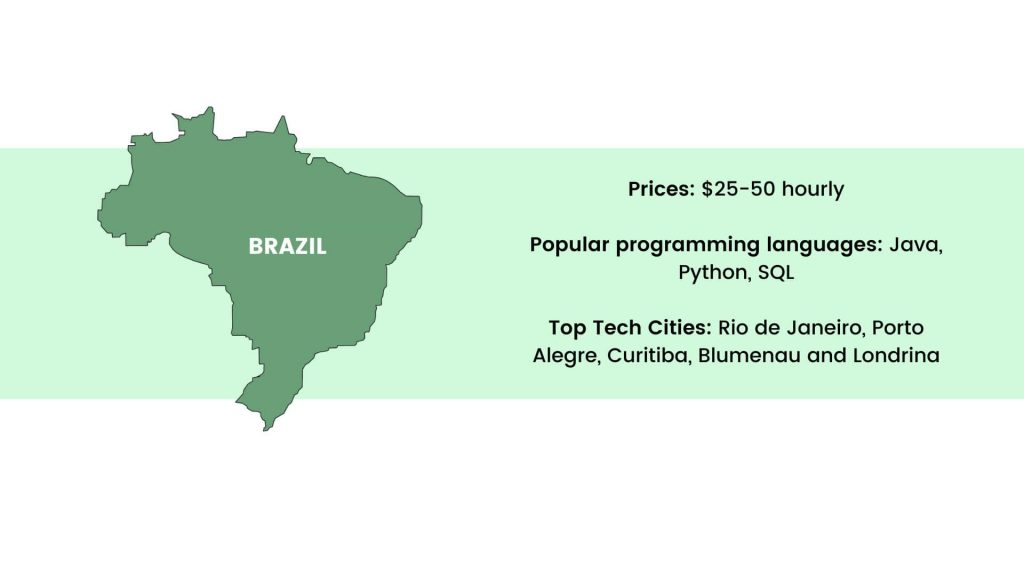 best countries to outsource software development: Brazil
