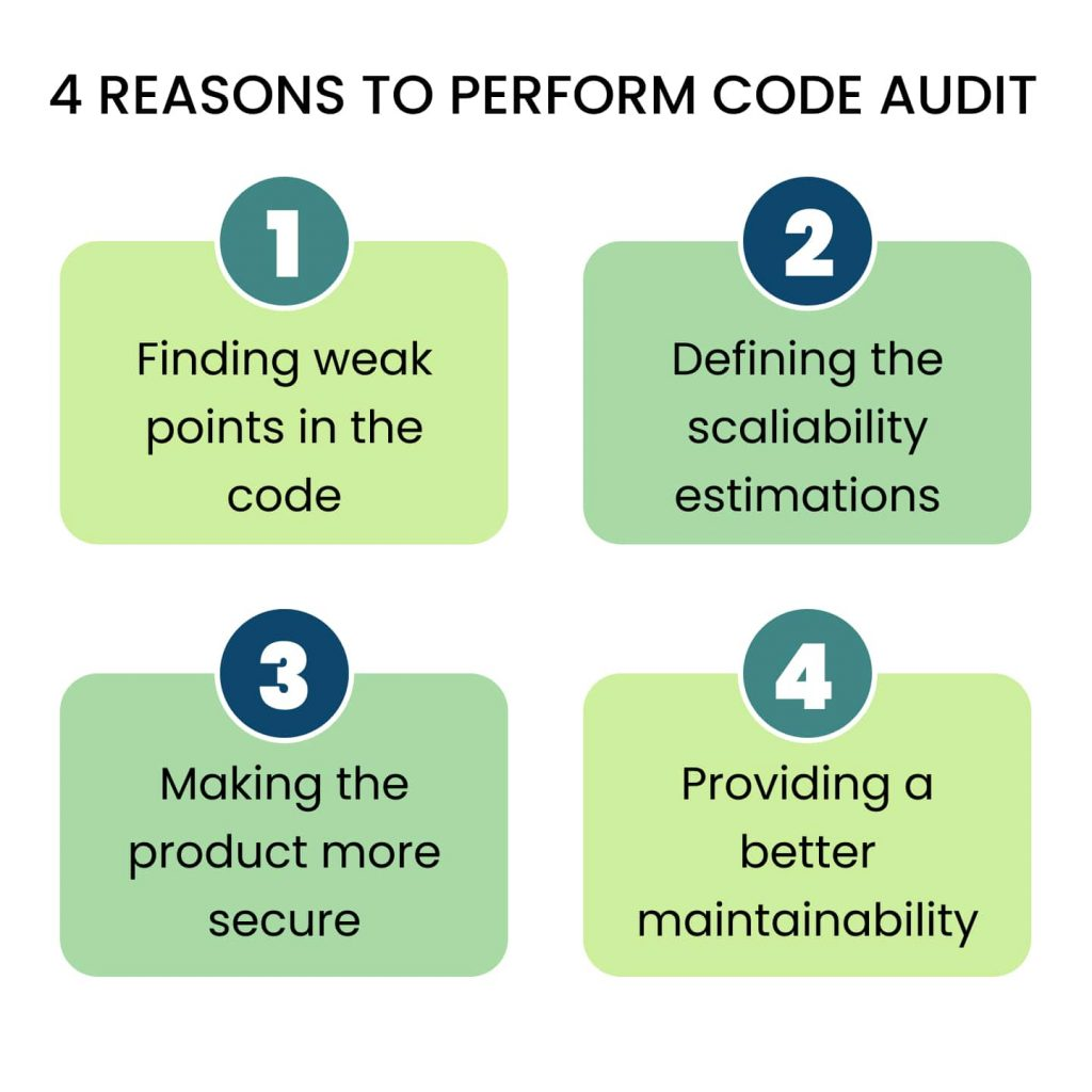 Software Code Audit: reasons to perform