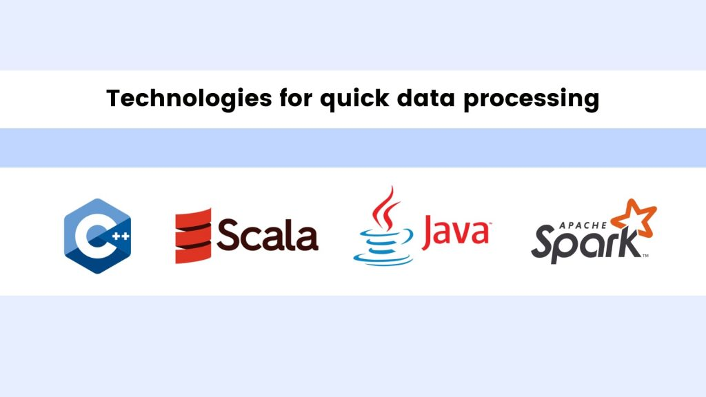 News Aggregator Website: data processing technologies