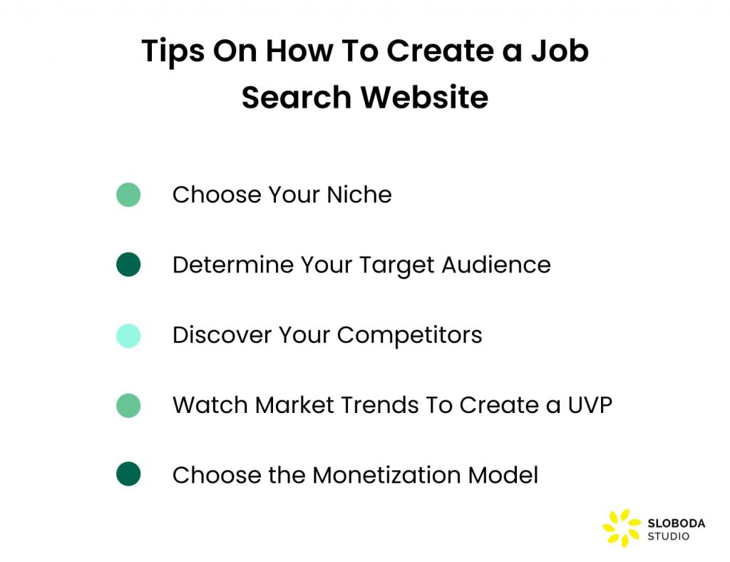 Tips On How To Create a Job Search Website