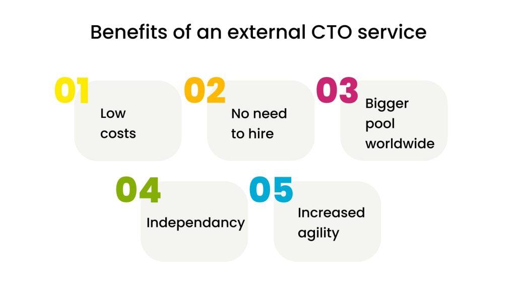 benefits of an external CTO