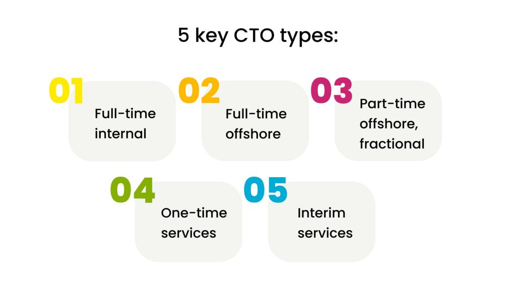 Types of CTO as a service