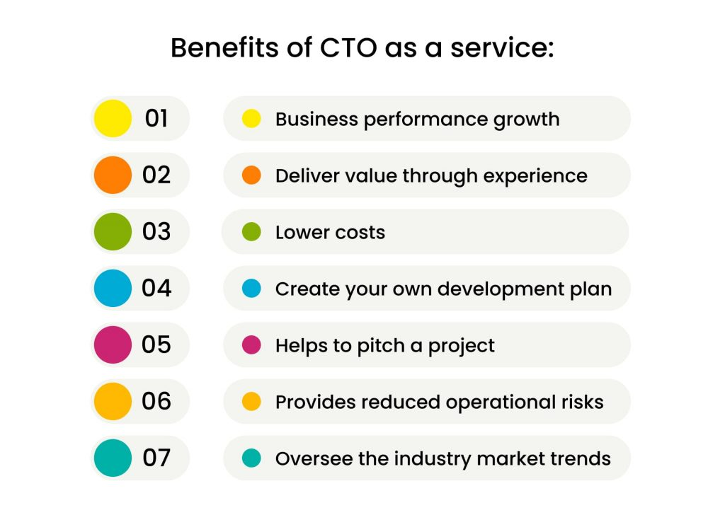 Benefits of CTO as a service