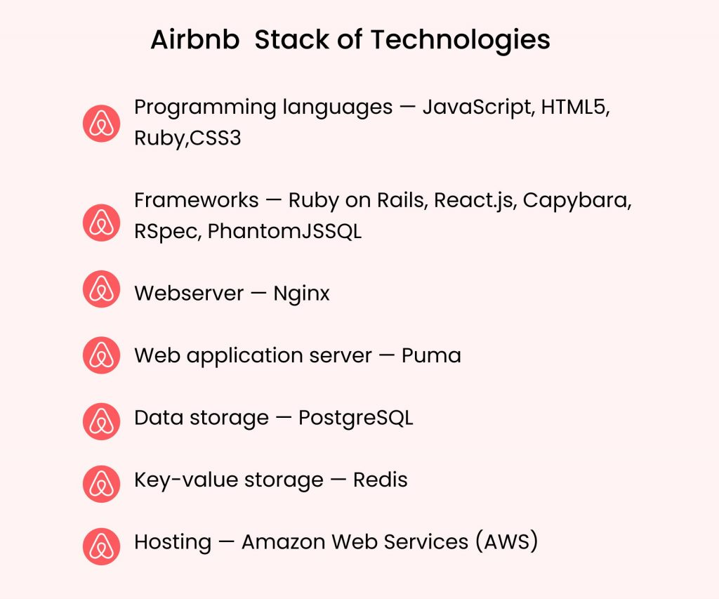 How Much Does It Cost To Build A Website Like Airbnb: Stack of Technologies