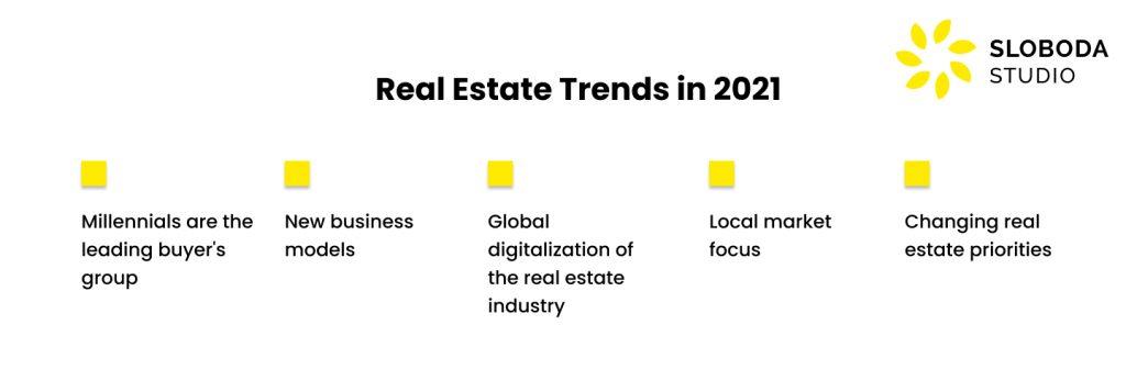 xu hướng bất động sản năm 2021