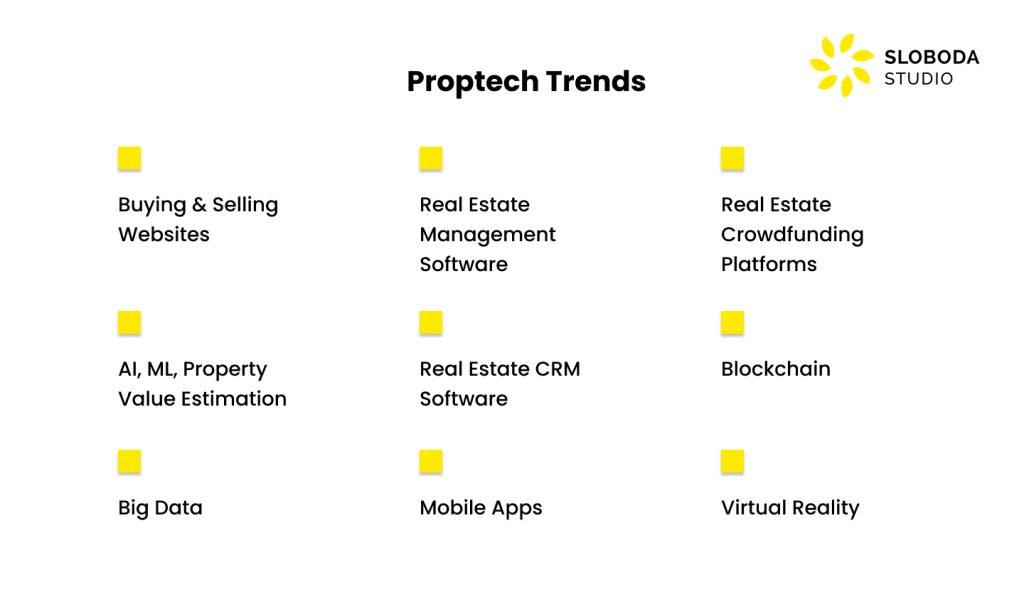 xu hướng công nghệ bất động sản năm 2021