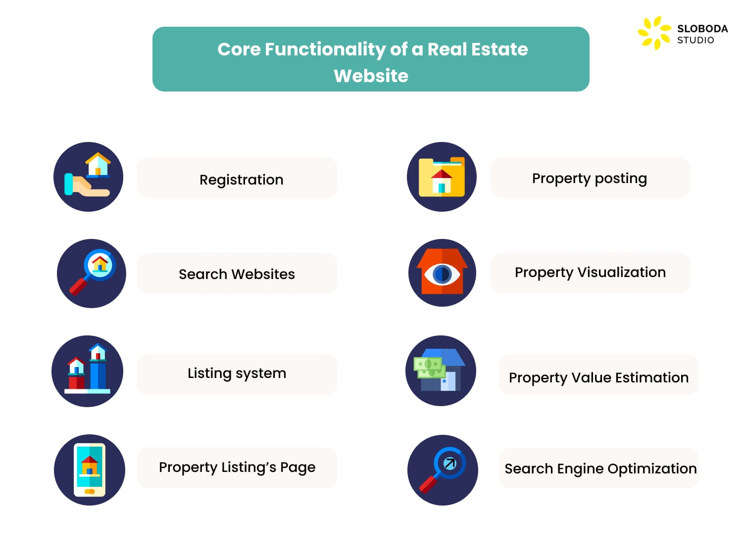 8 core features of real estate website